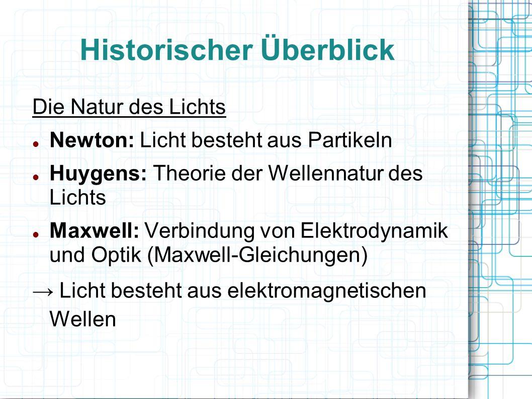 Historischer Überblick Die Natur des Lichts Newton: Licht besteht aus Partikeln Huygens: Theorie der Wellennatur des Lichts Maxwell: Verbindung von El