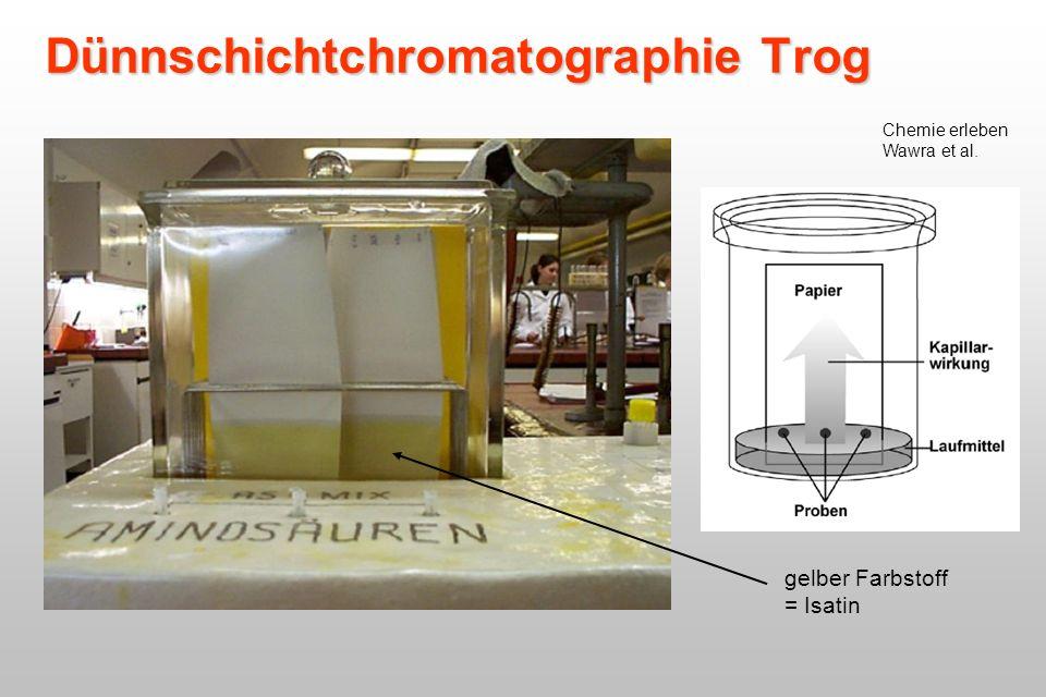 Dünnschichtchromatographie Trog gelber Farbstoff = Isatin Chemie erleben Wawra et al.