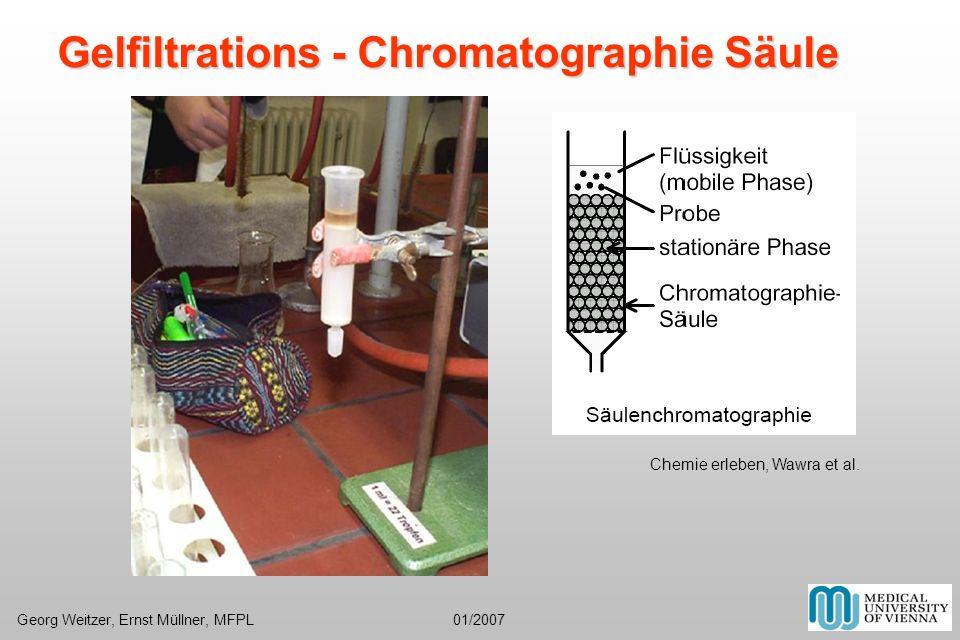 Gelfiltrations - Chromatographie Säule Chemie erleben, Wawra et al. Georg Weitzer, Ernst Müllner, MFPL 01/2007