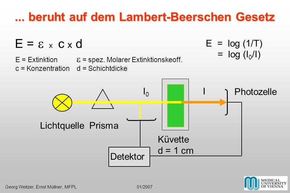 E = x c x d Küvette d = 1 cm PrismaLichtquelle E = log (1/T) = log (I 0 /I) Detektor II0I0... beruht auf dem Lambert-Beerschen Gesetz E = Extinktion =
