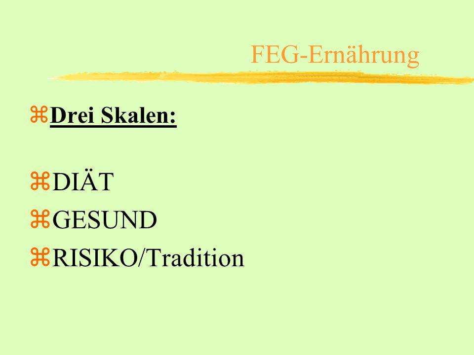 FEG-Ernährung zDrei Skalen: zDIÄT zGESUND zRISIKO/Tradition