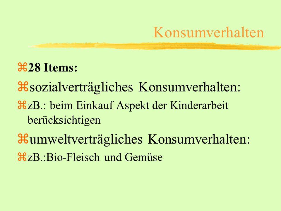 Konsumverhalten z28 Items: zsozialverträgliches Konsumverhalten: zzB.: beim Einkauf Aspekt der Kinderarbeit berücksichtigen zumweltverträgliches Konsu