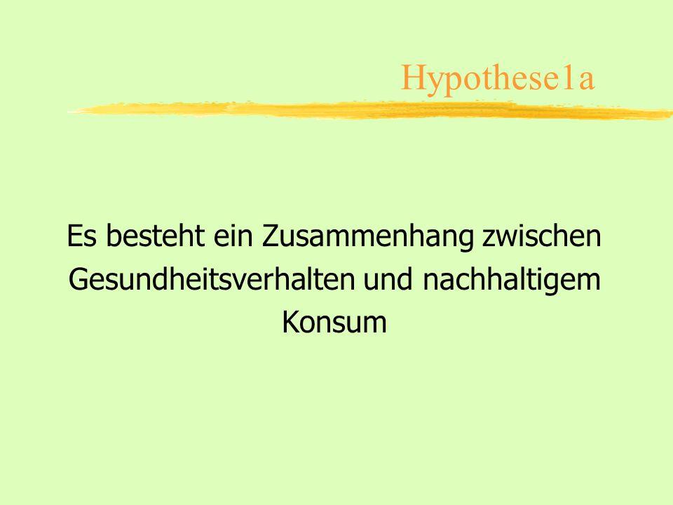 Hypothese1a Es besteht ein Zusammenhang zwischen Gesundheitsverhalten und nachhaltigem Konsum