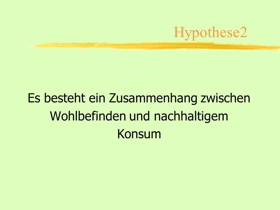 Hypothese2 Es besteht ein Zusammenhang zwischen Wohlbefinden und nachhaltigem Konsum