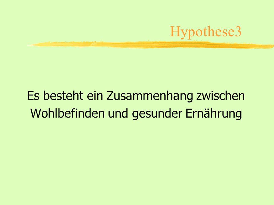 Hypothese3 Es besteht ein Zusammenhang zwischen Wohlbefinden und gesunder Ernährung