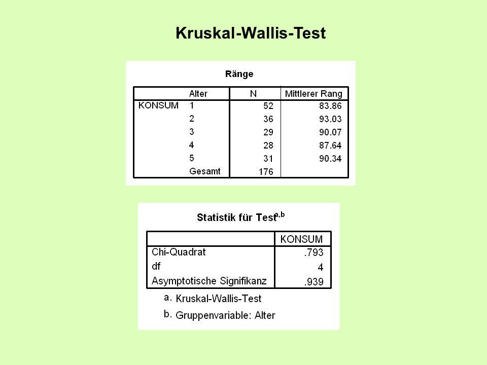 Kruskal-Wallis-Test