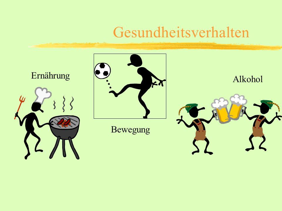 Gesundheitsverhalten Ernährung Bewegung Alkohol
