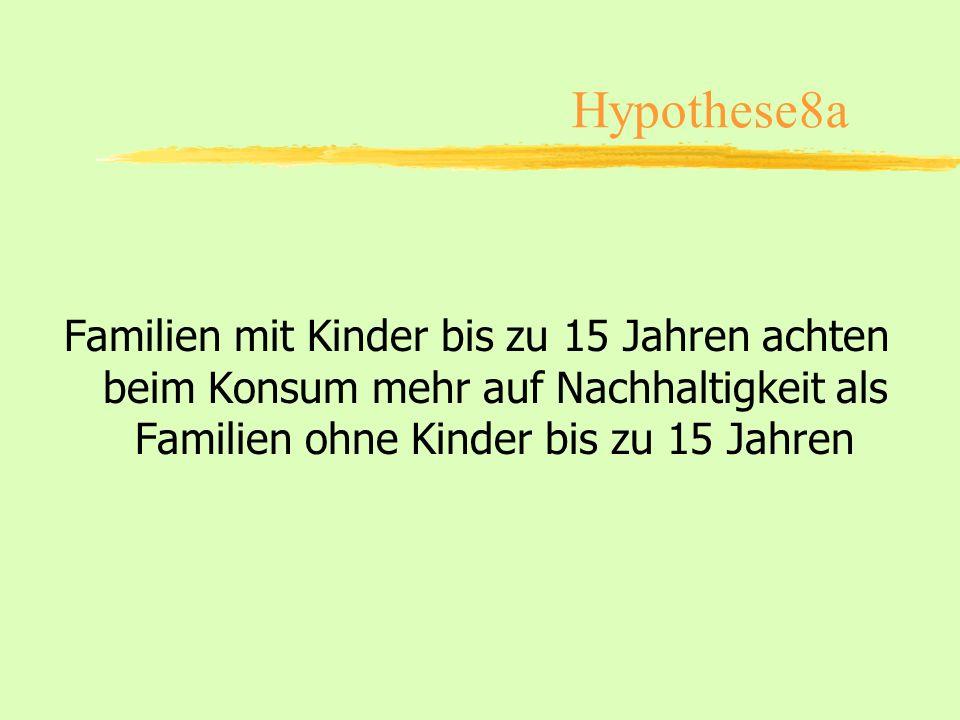 Hypothese8a Familien mit Kinder bis zu 15 Jahren achten beim Konsum mehr auf Nachhaltigkeit als Familien ohne Kinder bis zu 15 Jahren