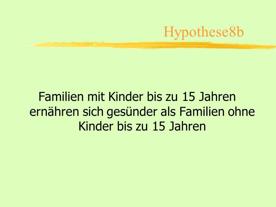 Hypothese8b Familien mit Kinder bis zu 15 Jahren ernähren sich gesünder als Familien ohne Kinder bis zu 15 Jahren