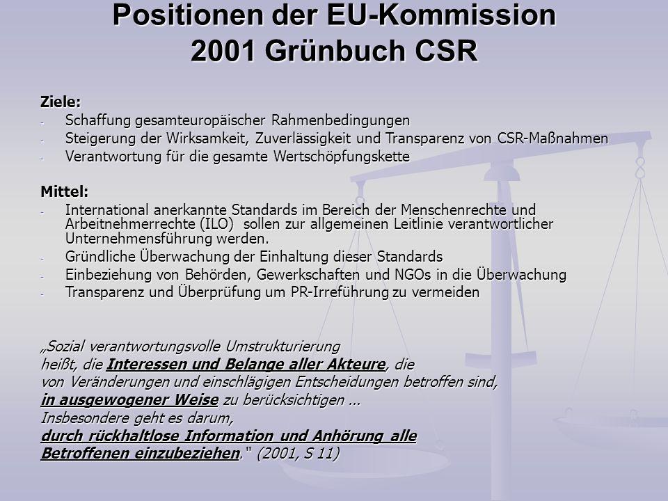 Positionen der EU-Kommission 2001 Grünbuch CSR Ziele: - Schaffung gesamteuropäischer Rahmenbedingungen - Steigerung der Wirksamkeit, Zuverlässigkeit u