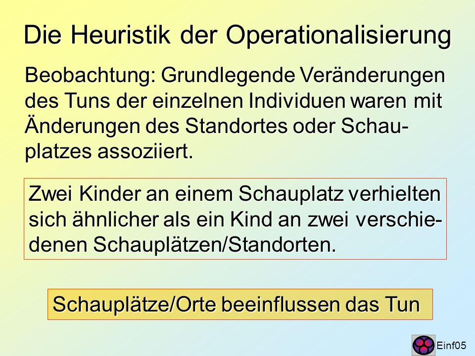 Die Heuristik der Operationalisierung Einf05 Beobachtung: Grundlegende Veränderungen des Tuns der einzelnen Individuen waren mit Änderungen des Stando