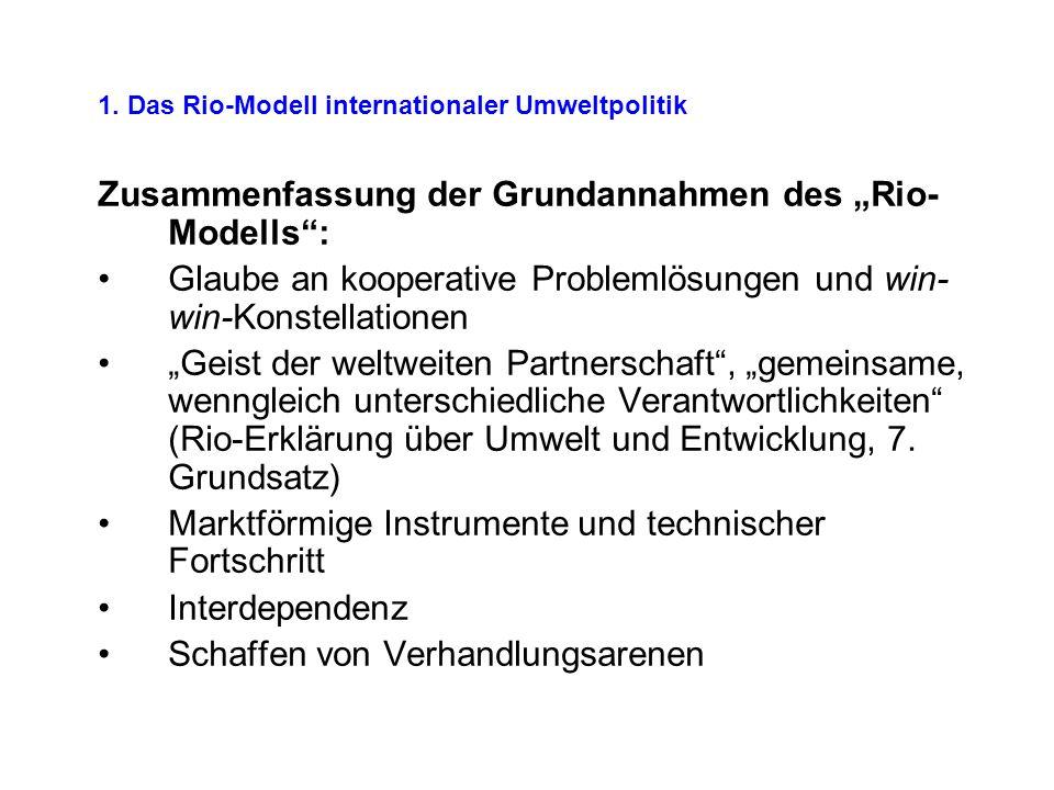 1. Das Rio-Modell internationaler Umweltpolitik Zusammenfassung der Grundannahmen des Rio- Modells: Glaube an kooperative Problemlösungen und win- win