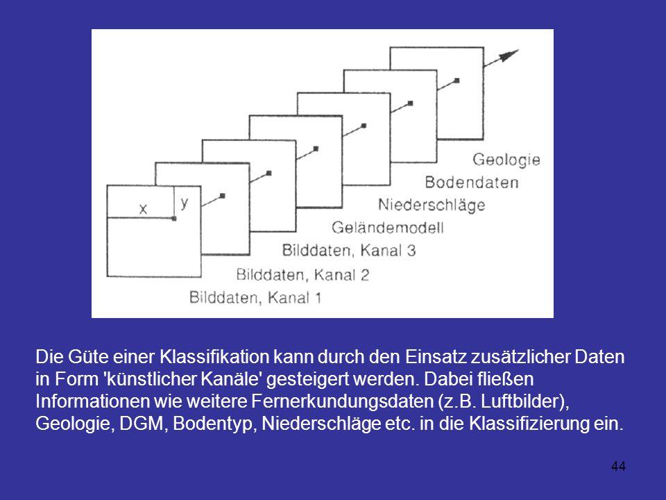 44 Die Güte einer Klassifikation kann durch den Einsatz zusätzlicher Daten in Form 'künstlicher Kanäle' gesteigert werden. Dabei fließen Informationen