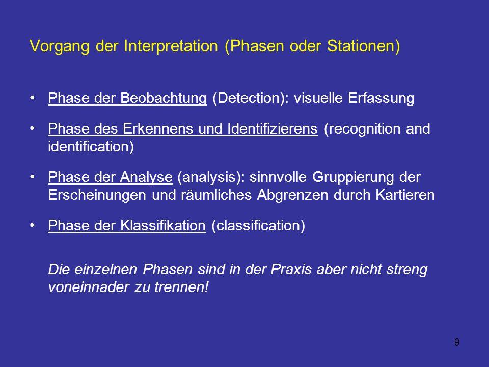 9 Vorgang der Interpretation (Phasen oder Stationen) Phase der Beobachtung (Detection): visuelle Erfassung Phase des Erkennens und Identifizierens (re