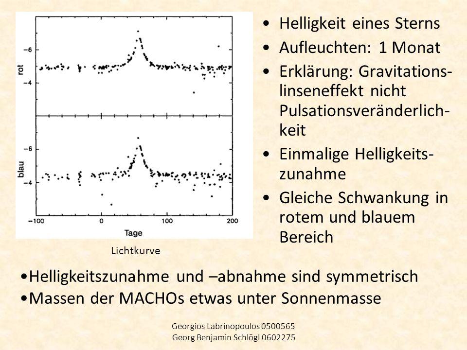 Helligkeit eines Sterns Aufleuchten: 1 Monat Erklärung: Gravitations- linseneffekt nicht Pulsationsveränderlich- keit Einmalige Helligkeits- zunahme G