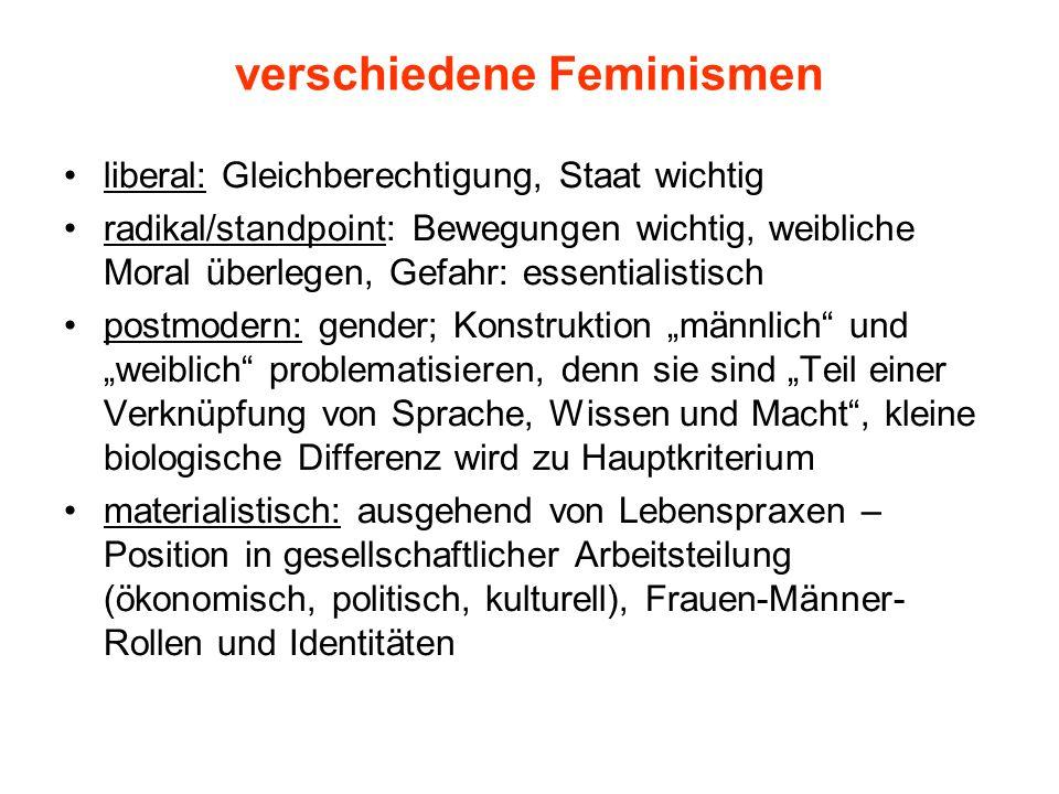 verschiedene Feminismen liberal: Gleichberechtigung, Staat wichtig radikal/standpoint: Bewegungen wichtig, weibliche Moral überlegen, Gefahr: essentia