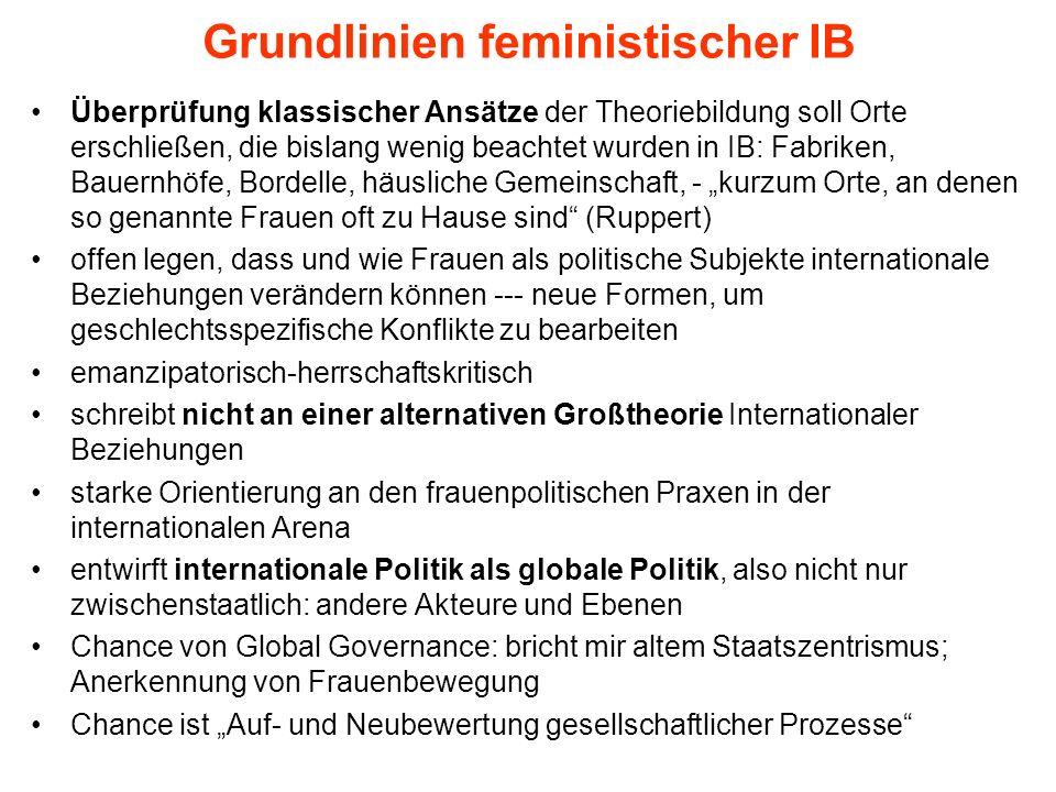 Grundlinien feministischer IB Überprüfung klassischer Ansätze der Theoriebildung soll Orte erschließen, die bislang wenig beachtet wurden in IB: Fabri