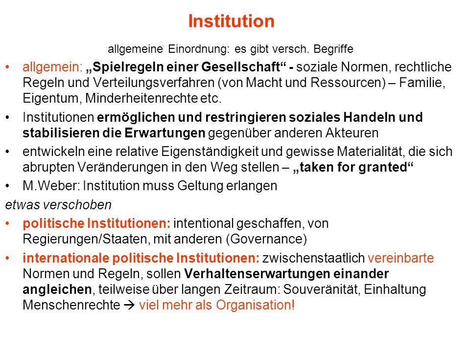 Institution allgemeine Einordnung: es gibt versch. Begriffe allgemein: Spielregeln einer Gesellschaft - soziale Normen, rechtliche Regeln und Verteilu