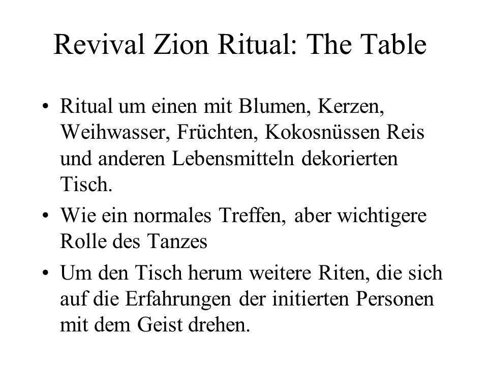 Revival Zion Ritual: The Table Ritual um einen mit Blumen, Kerzen, Weihwasser, Früchten, Kokosnüssen Reis und anderen Lebensmitteln dekorierten Tisch.