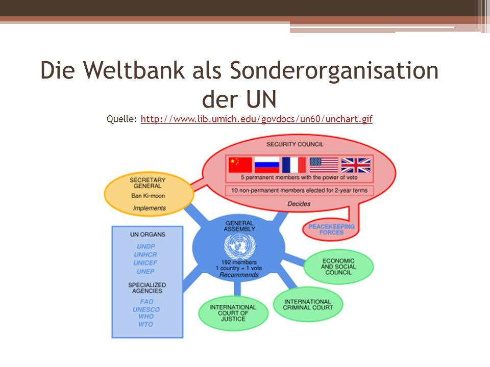 Die Weltbank als Sonderorganisation der UN Quelle: http://www.lib.umich.edu/govdocs/un60/unchart.gifhttp://www.lib.umich.edu/govdocs/un60/unchart.gif