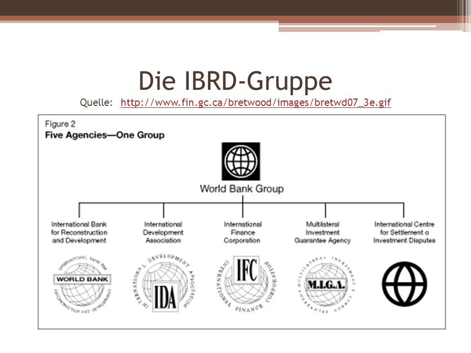 Die IBRD-Gruppe Quelle: http://www.fin.gc.ca/bretwood/images/bretwd07_3e.gifhttp://www.fin.gc.ca/bretwood/images/bretwd07_3e.gif