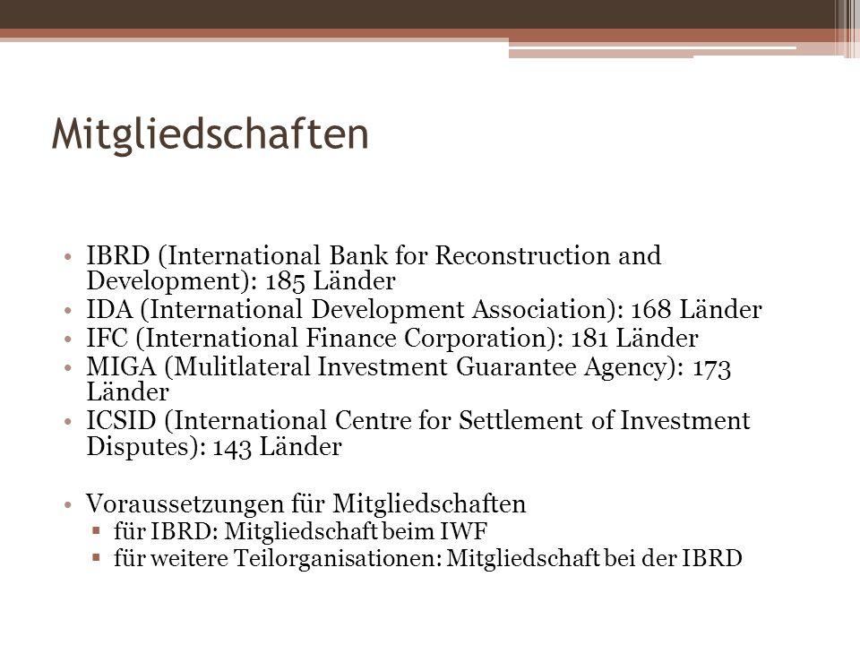 Mitgliedschaften IBRD (International Bank for Reconstruction and Development): 185 Länder IDA (International Development Association): 168 Länder IFC