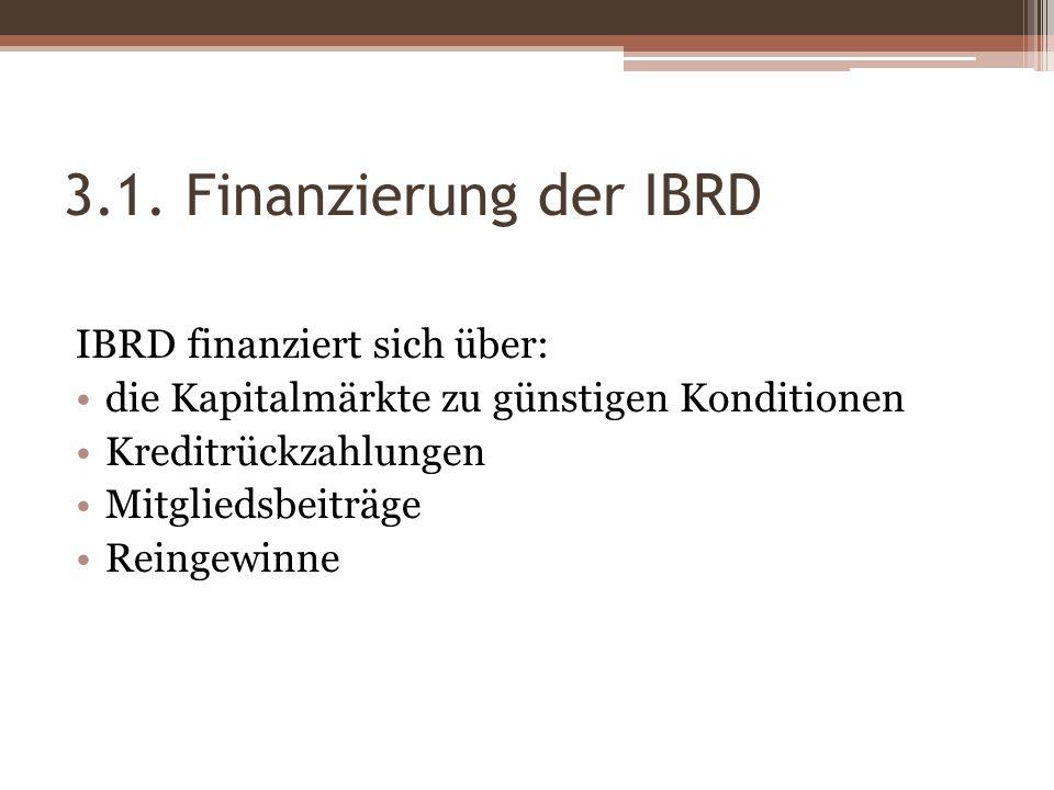 3.1. Finanzierung der IBRD IBRD finanziert sich über: die Kapitalmärkte zu günstigen Konditionen Kreditrückzahlungen Mitgliedsbeiträge Reingewinne