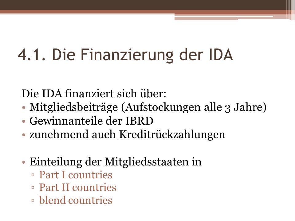 4.1. Die Finanzierung der IDA Die IDA finanziert sich über: Mitgliedsbeiträge (Aufstockungen alle 3 Jahre) Gewinnanteile der IBRD zunehmend auch Kredi