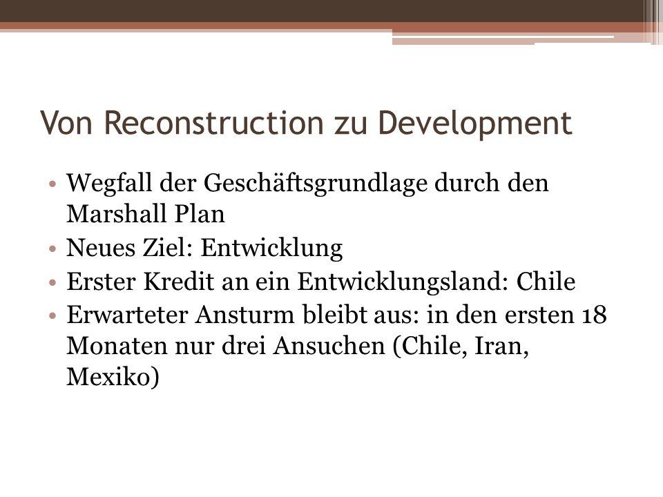 Von Reconstruction zu Development Wegfall der Geschäftsgrundlage durch den Marshall Plan Neues Ziel: Entwicklung Erster Kredit an ein Entwicklungsland