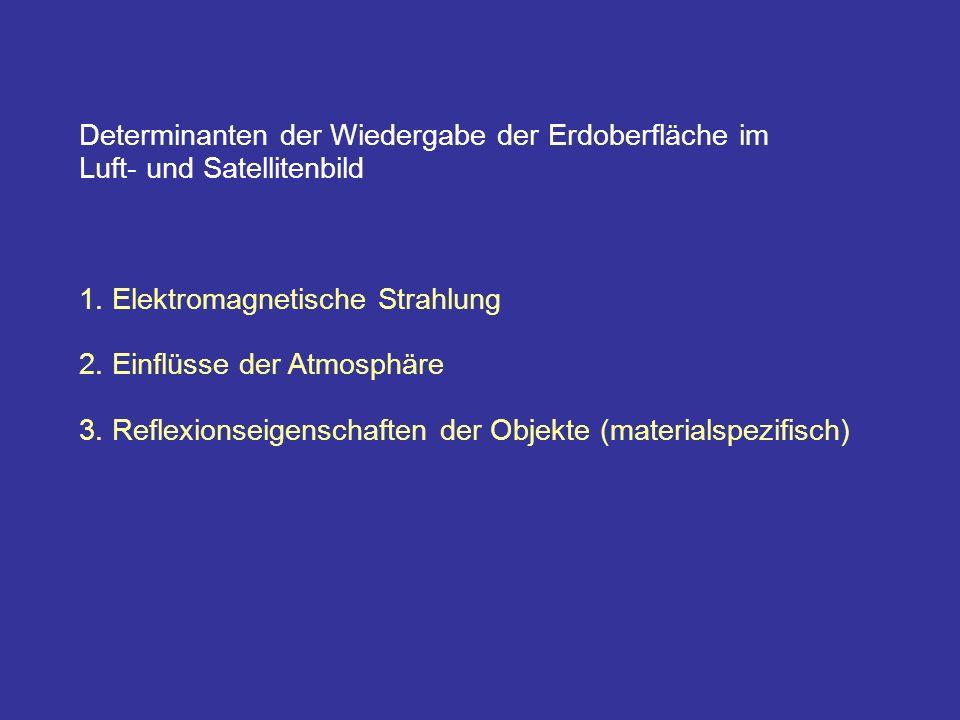 Determinanten der Wiedergabe der Erdoberfläche im Luft- und Satellitenbild 1. Elektromagnetische Strahlung 2. Einflüsse der Atmosphäre 3. Reflexionsei