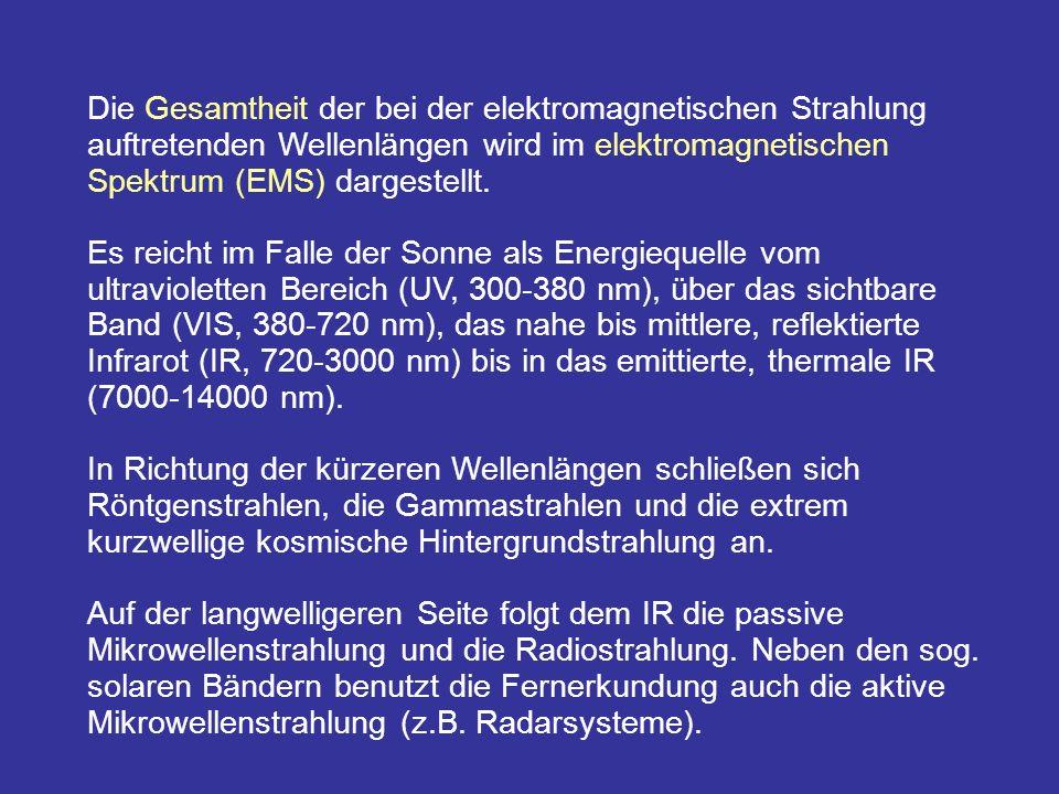 Die Gesamtheit der bei der elektromagnetischen Strahlung auftretenden Wellenlängen wird im elektromagnetischen Spektrum (EMS) dargestellt. Es reicht i