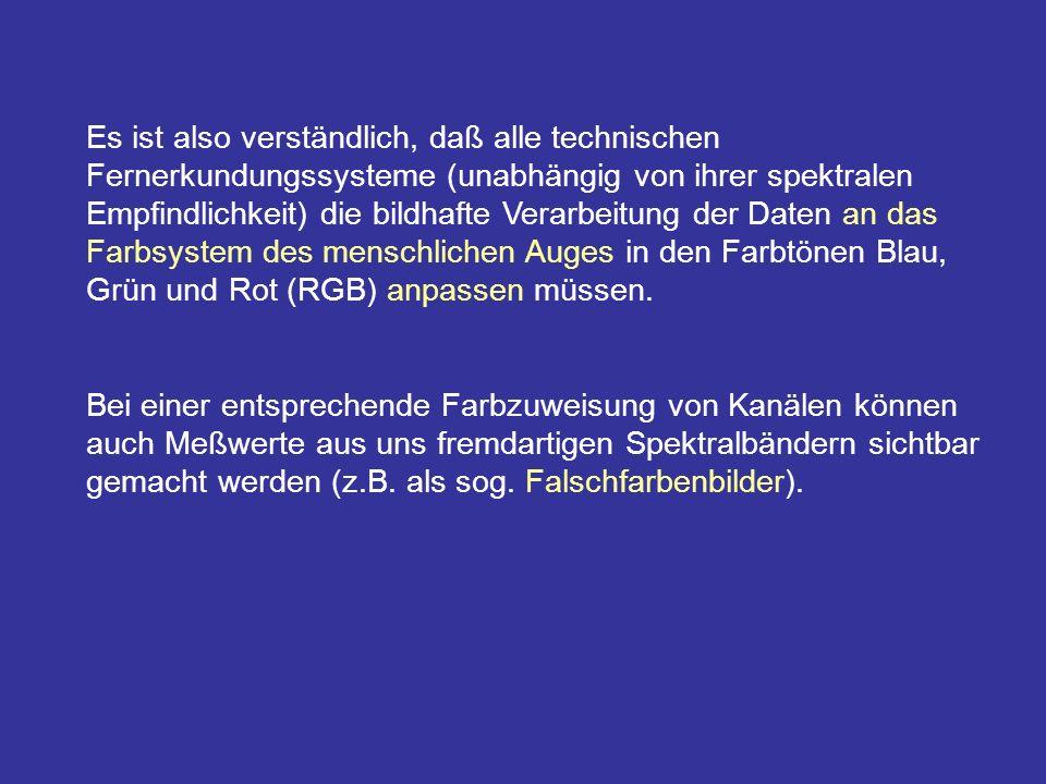 Atmosphärische Störungen Mit zunehmenden Trübungsgrad der Luft, z.B.