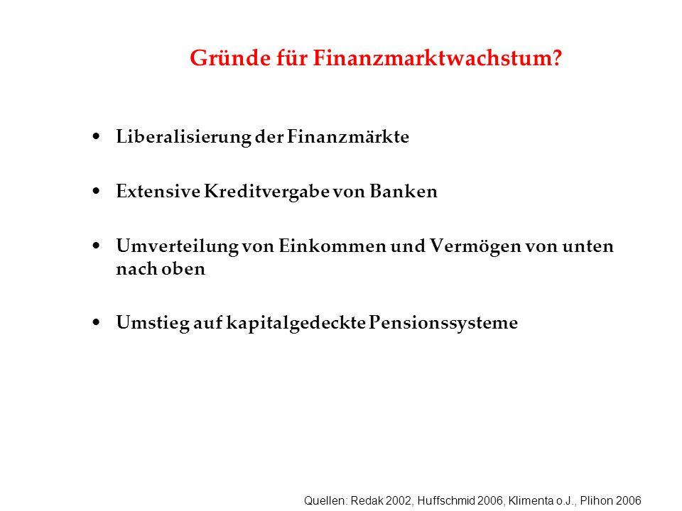 Quellen: Redak 2002, Huffschmid 2006, Klimenta o.J., Plihon 2006 Gründe für Finanzmarktwachstum? Liberalisierung der Finanzmärkte Extensive Kreditverg