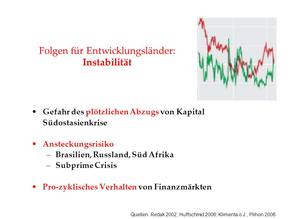 Folgen für Entwicklungsländer: Instabilität Gefahr des plötzlichen Abzugs von Kapital Südostasienkrise Ansteckungsrisiko –Brasilien, Russland, Süd Afrika –Subprime Crisis Pro-zyklisches Verhalten von Finanzmärkten