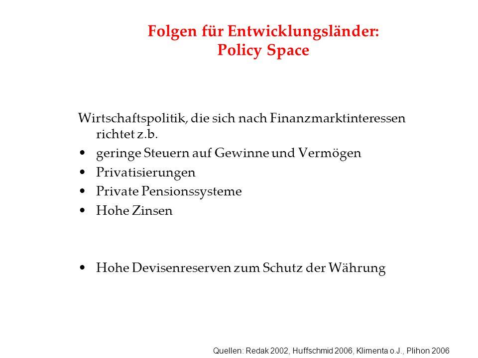 Quellen: Redak 2002, Huffschmid 2006, Klimenta o.J., Plihon 2006 Folgen für Entwicklungsländer: Policy Space Wirtschaftspolitik, die sich nach Finanzmarktinteressen richtet z.b.