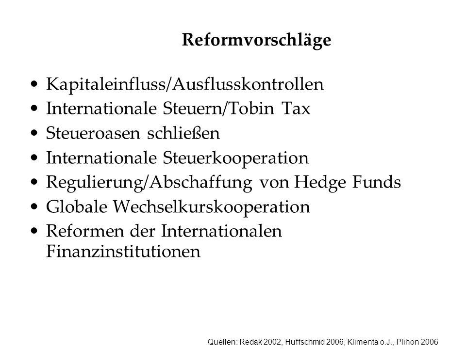 Reformvorschläge Kapitaleinfluss/Ausflusskontrollen Internationale Steuern/Tobin Tax Steueroasen schließen Internationale Steuerkooperation Regulierung/Abschaffung von Hedge Funds Globale Wechselkurskooperation Reformen der Internationalen Finanzinstitutionen