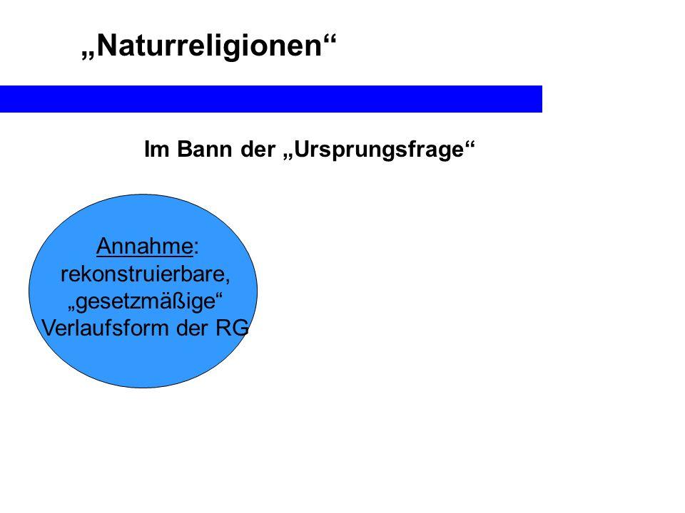 Naturreligionen Annahme: rekonstruierbare, gesetzmäßige Verlaufsform der RG Im Bann der Ursprungsfrage