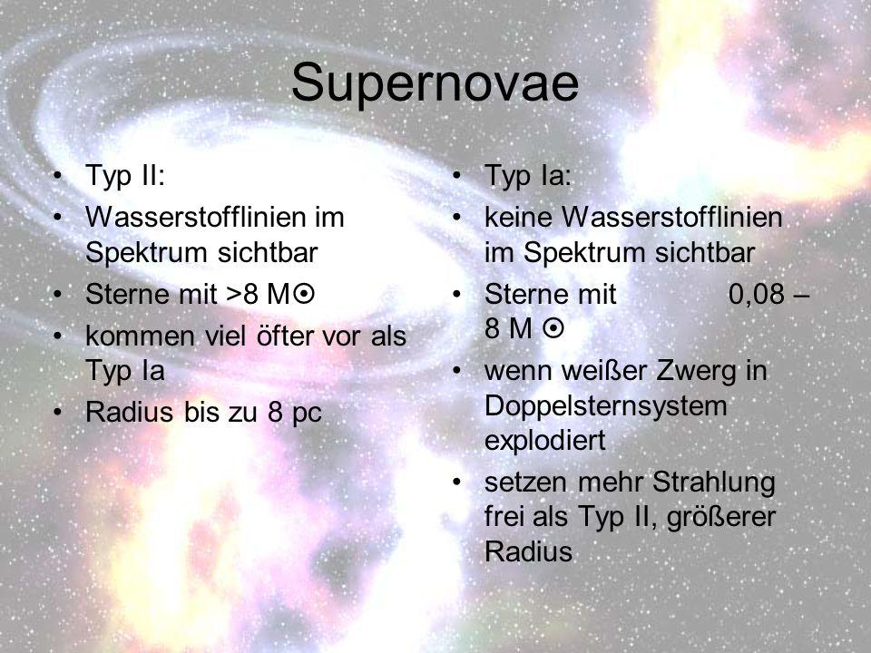 Supernovae Typ II: Wasserstofflinien im Spektrum sichtbar Sterne mit >8 M kommen viel öfter vor als Typ Ia Radius bis zu 8 pc Typ Ia: keine Wasserstof