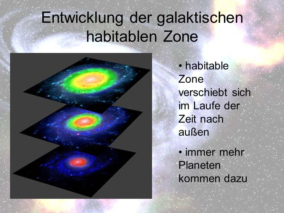 Entwicklung der galaktischen habitablen Zone habitable Zone verschiebt sich im Laufe der Zeit nach außen immer mehr Planeten kommen dazu