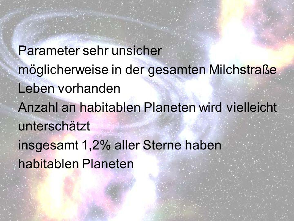 Parameter sehr unsicher möglicherweise in der gesamten Milchstraße Leben vorhanden Anzahl an habitablen Planeten wird vielleicht unterschätzt insgesam