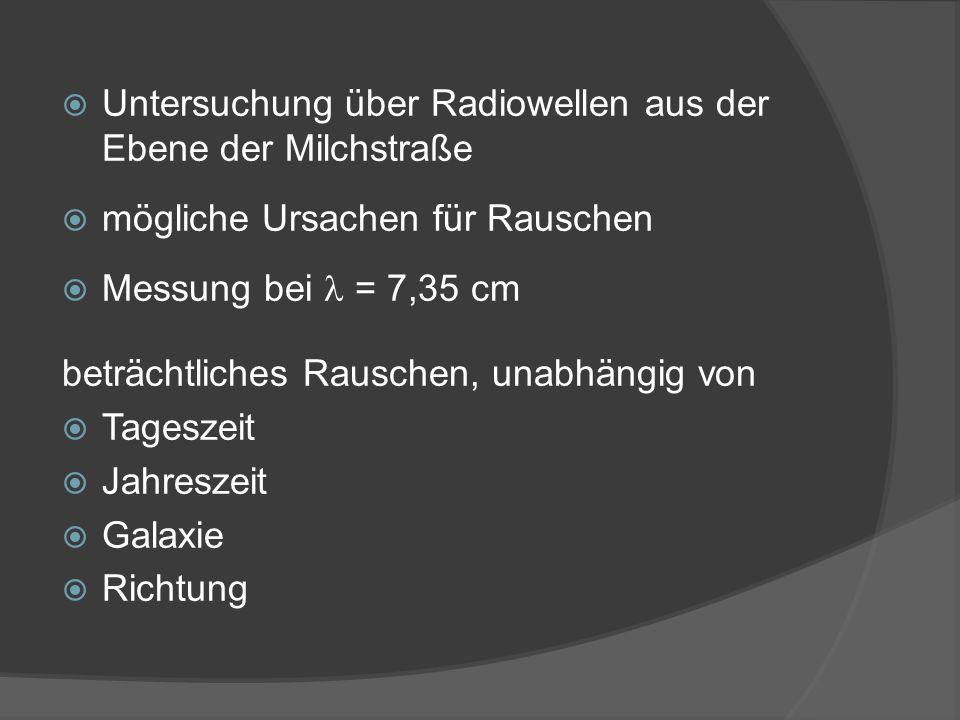 Untersuchung über Radiowellen aus der Ebene der Milchstraße mögliche Ursachen für Rauschen Messung bei = 7,35 cm beträchtliches Rauschen, unabhängig v