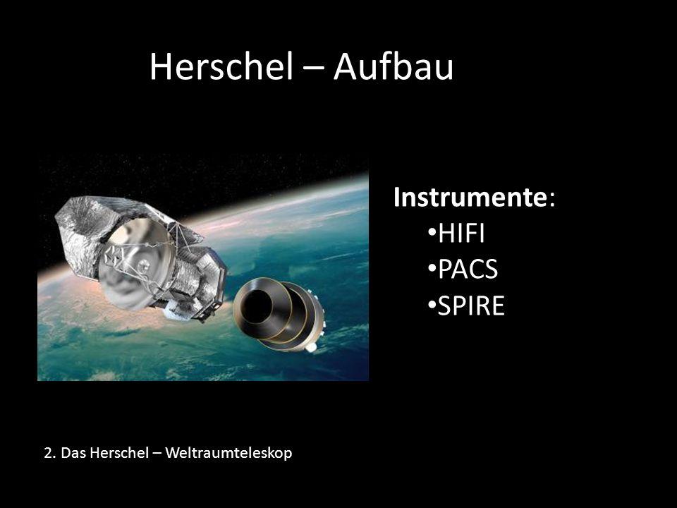 2. Das Herschel – Weltraumteleskop Herschel – Aufbau Instrumente: HIFI PACS SPIRE