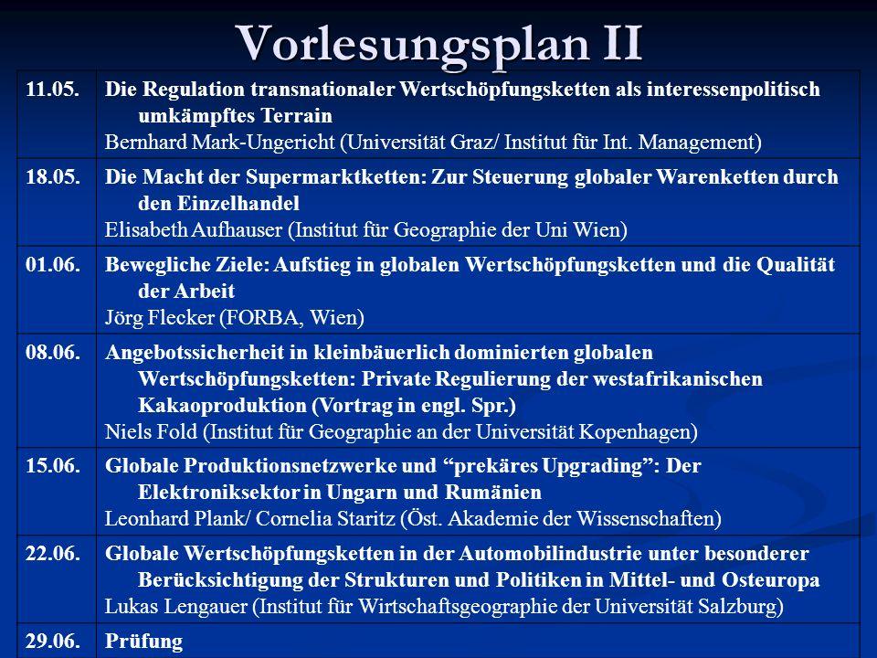 Vorlesungsplan II 11.05.Die Regulation transnationaler Wertschöpfungsketten als interessenpolitisch umkämpftes Terrain Bernhard Mark-Ungericht (Universität Graz/ Institut für Int.