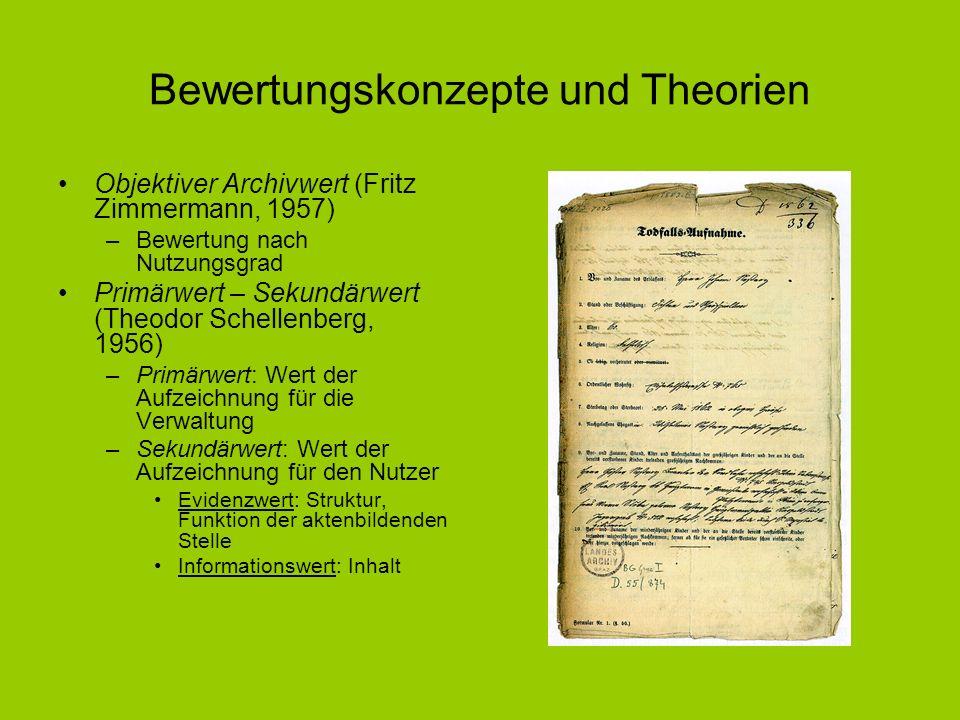 Bewertungskonzepte und Theorien Objektiver Archivwert (Fritz Zimmermann, 1957) –Bewertung nach Nutzungsgrad Primärwert – Sekundärwert (Theodor Schelle