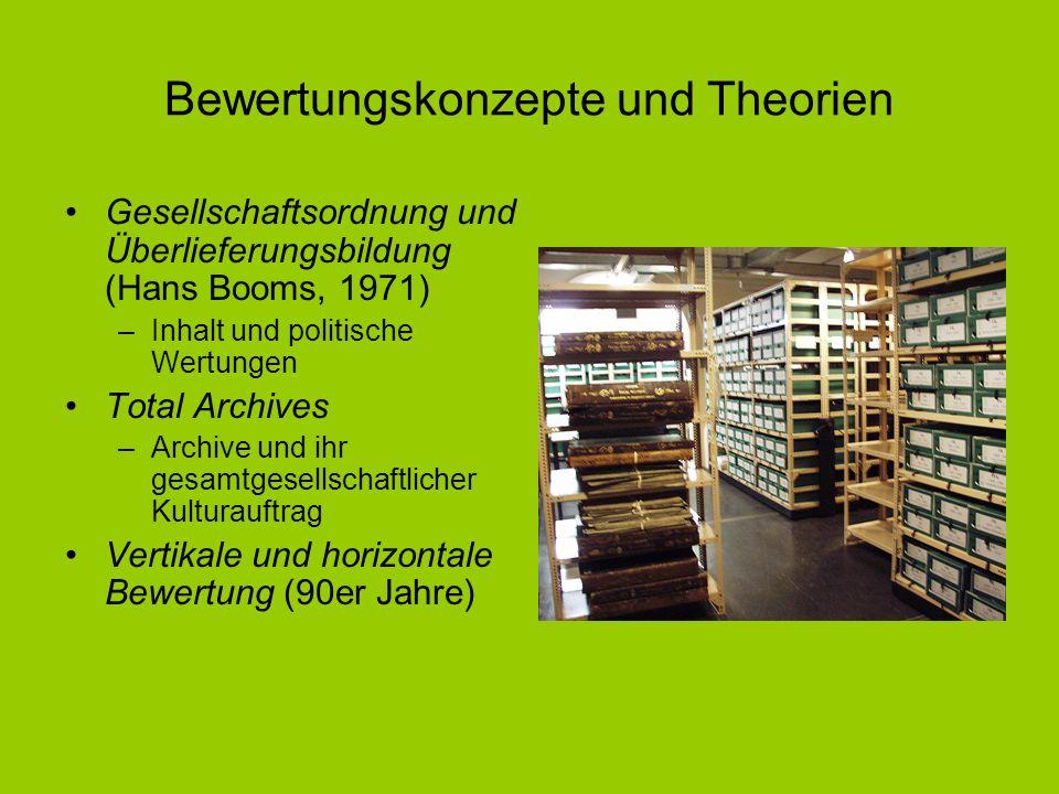 Bewertungskonzepte und Theorien Gesellschaftsordnung und Überlieferungsbildung (Hans Booms, 1971) –Inhalt und politische Wertungen Total Archives –Arc