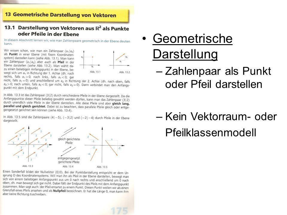 Geometrische Darstellung –Zahlenpaar als Punkt oder Pfeil darstellen –Kein Vektorraum- oder Pfeilklassenmodell