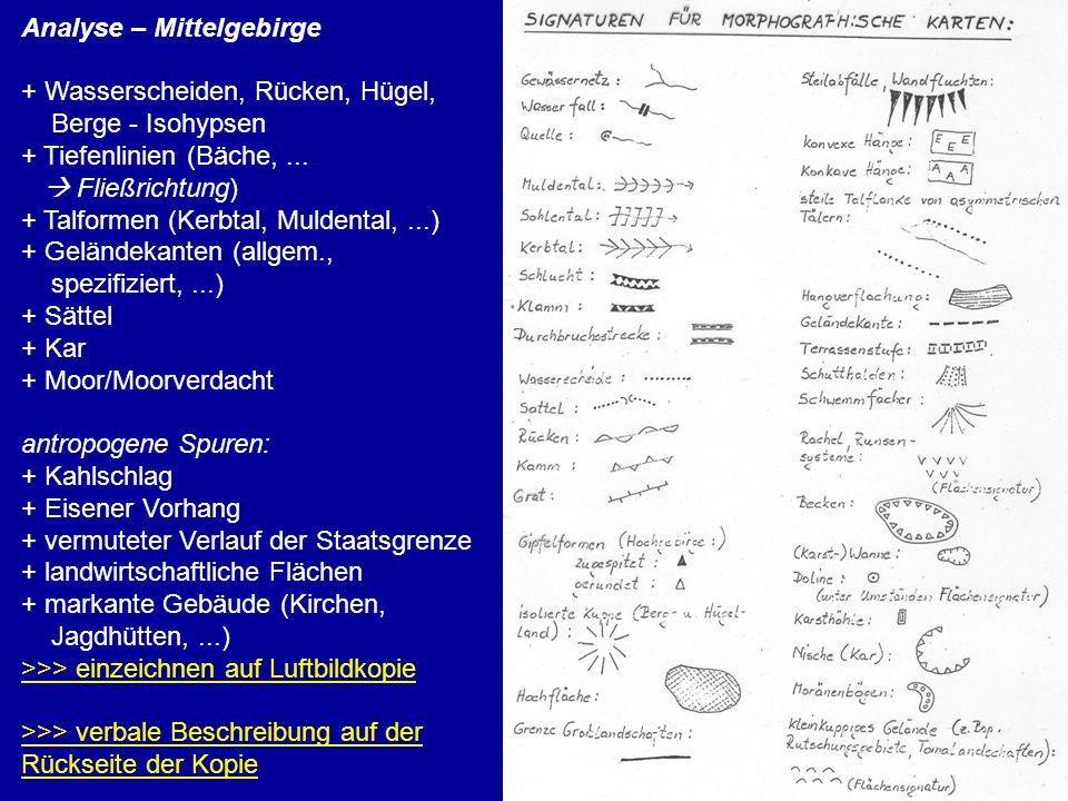 Analyse – Mittelgebirge + Wasserscheiden, Rücken, Hügel, Berge - Isohypsen + Tiefenlinien (Bäche,... Fließrichtung) + Talformen (Kerbtal, Muldental,..