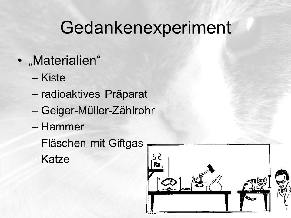 Gedankenexperiment Materialien –Kiste –radioaktives Präparat –Geiger-Müller-Zählrohr –Hammer –Fläschen mit Giftgas –Katze