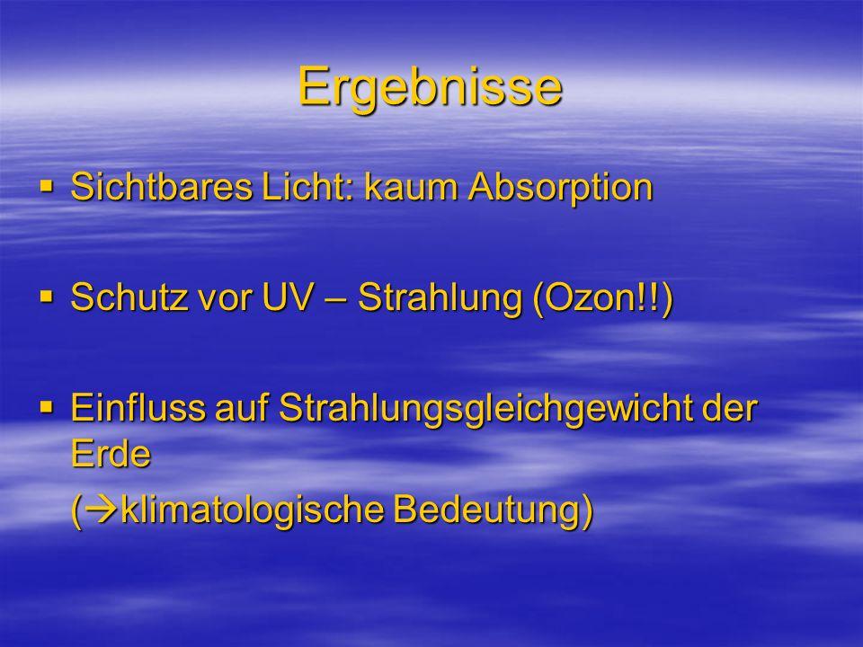 Ergebnisse Sichtbares Licht: kaum Absorption Sichtbares Licht: kaum Absorption Schutz vor UV – Strahlung (Ozon!!) Schutz vor UV – Strahlung (Ozon!!) E