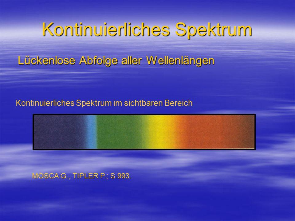 Kontinuierliches Spektrum Lückenlose Abfolge aller Wellenlängen MOSCA G., TIPLER P.; S.993. Kontinuierliches Spektrum im sichtbaren Bereich